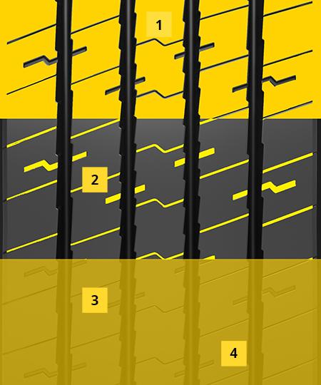 Źródło: https://www.dunlop.eu/dunlop_plpl/tires/truck/sp-247/